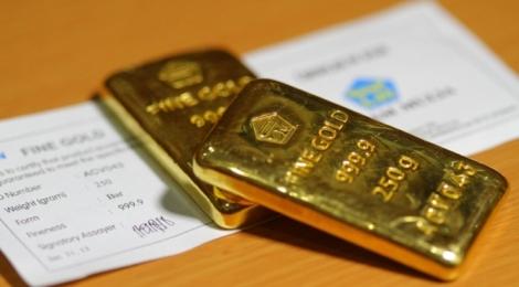 Emas, Mencari Level Support di US$1.200