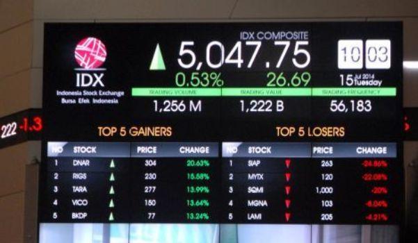 Ikuti Laju Bursa Global, IHSG Dibuka Naik