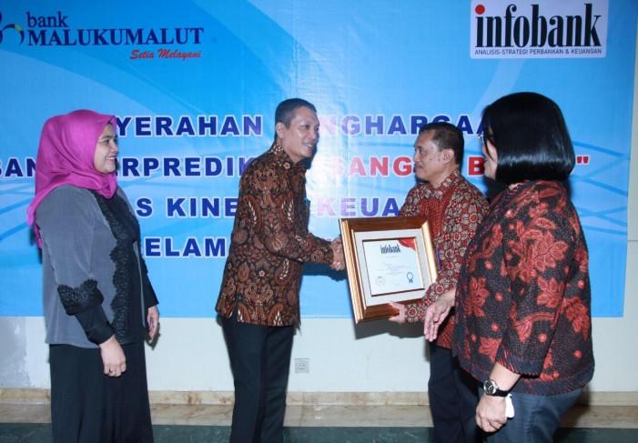 Penyaluran Kredit BPD Maluku Malut Capai Rp3,75 Triliun
