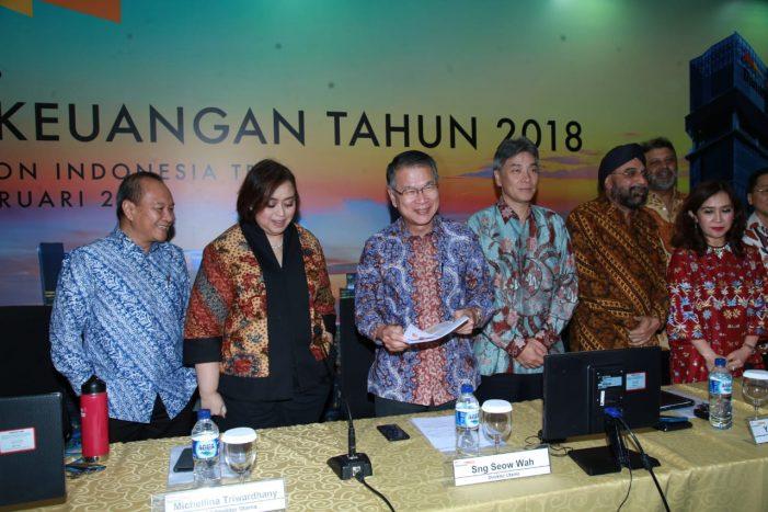 Danamon Catat Laba Rp3,9 Triliun Sepanjang 2018