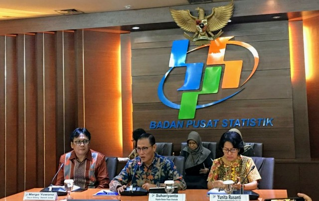BPS Catat Inflasi November 2019 Capai 0,14%